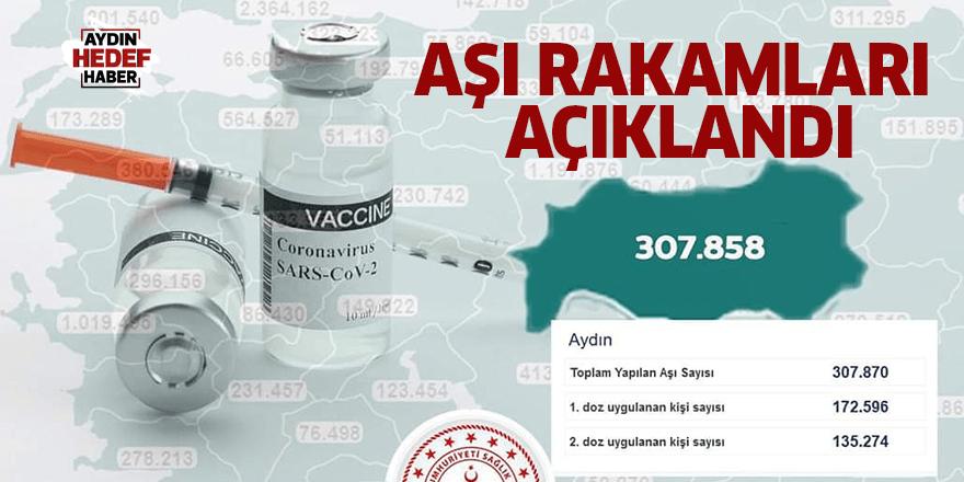 Aydın'da yapılan aşı rakamları açıklandı