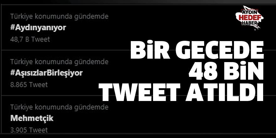 Bir gecede 48 bin tweet atıldı