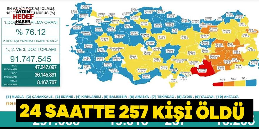 24 saatte 257 kişi öldü