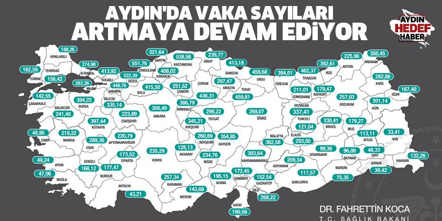 Aydın'da vaka sayıları artmaya devam ediyor