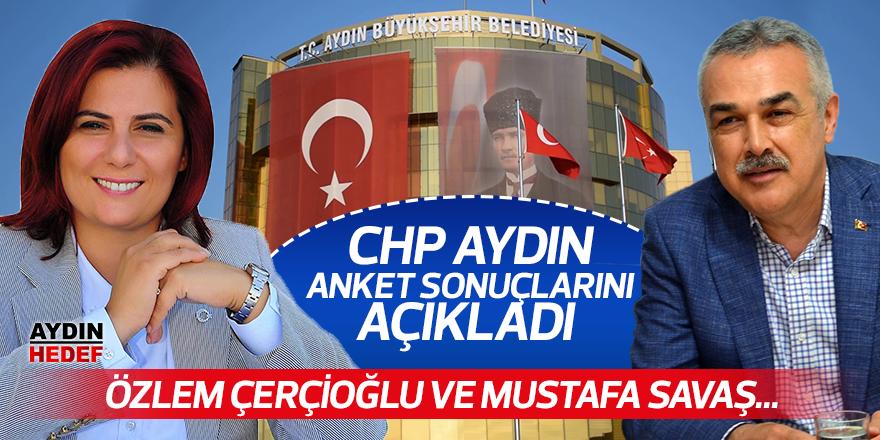 CHP Aydın anket sonuçlarını açıkladı
