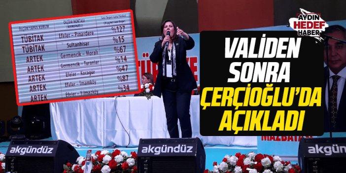 Validen sonra Çerçioğlu'da sonuçları açıkladı