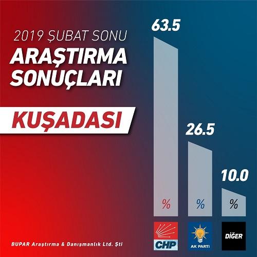 akdogan-anketler-gercegi-yansitmiyor-96185-fd19cbe9a926573bfd8e1d17bd2f02fb.jpeg