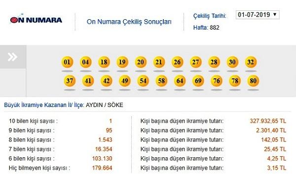 on-numara-sokeye-cikti-113964-eac366bdb6c30e1d2d47d7af7ca28bbe.jpg
